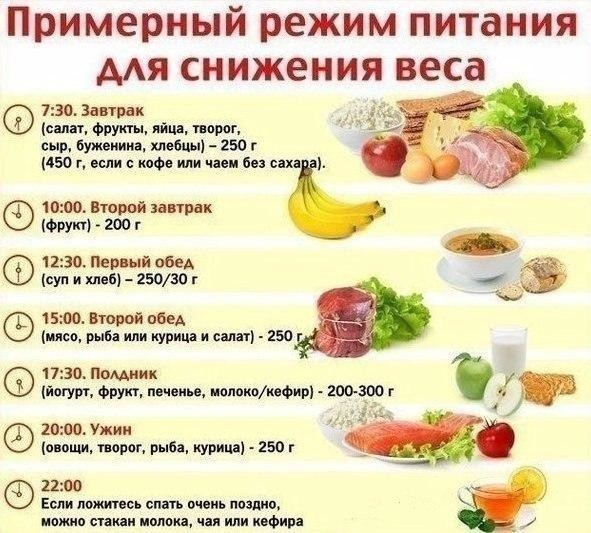 Диета 3 дня -5 кг 9. 00 — чай травяной, овсянка с изюмом и орехами.