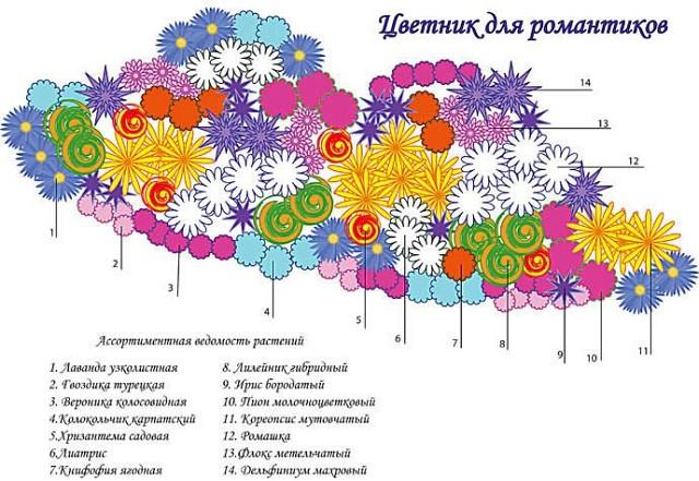 Схема цветника.