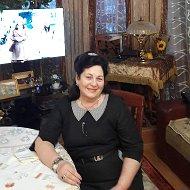 Альбина Таганашева Руд