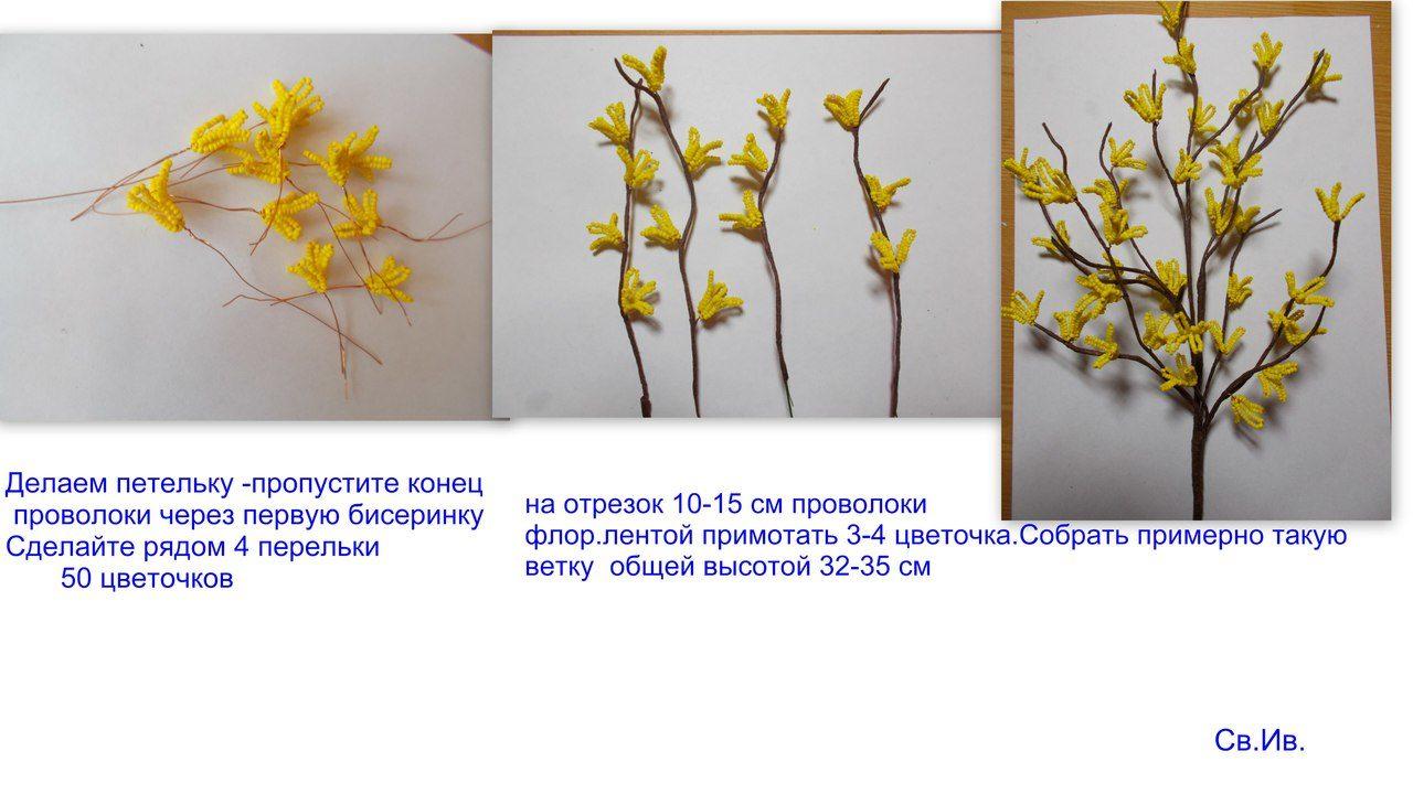 Весенние первоцветы Image?id=853283692127&t=3&plc=WEB&tkn=*VeUxGiHK_3qyo4sIWD-NgGwLGr0