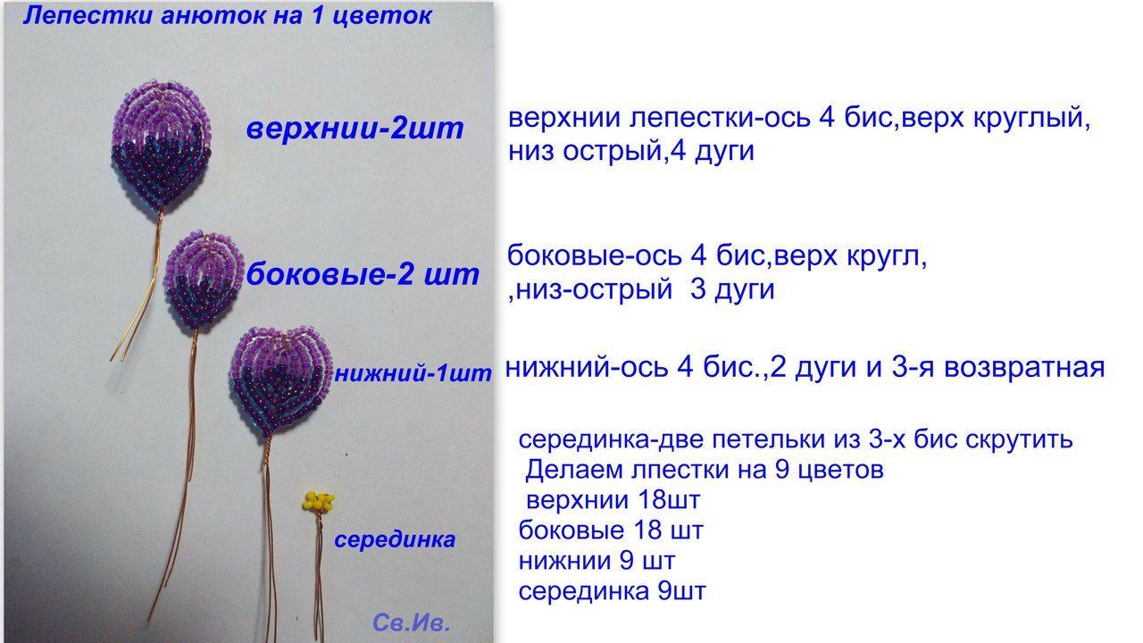 Весенние первоцветы Image?id=853283692895&t=3&plc=WEB&tkn=*i7obShXj13AOaCXlIPFk3lnoWq8