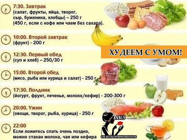 Белково-растительная диета (кефир, грудка, творог, яйца.