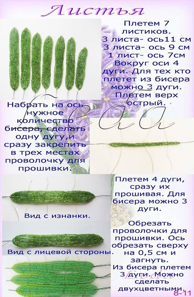 Весенние первоцветы Image?id=855303066348&t=3&plc=WEB&tkn=*sGhRt90376NrTqGHCP3svuIZiSw