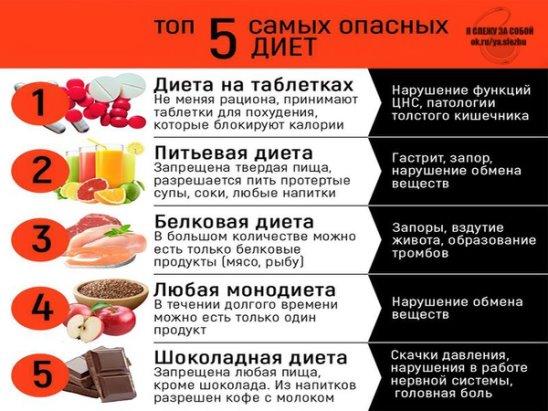 самая щадящая диета для похудения