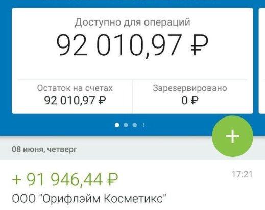 Час времени наемного сотрудника среднего городка, при доходе в 15 тыс. руб.  в месяц, 5-ти дневной рабочей неделе, 8-ми часовом рабочем дне стоит 90 руб. 90eee314eb6