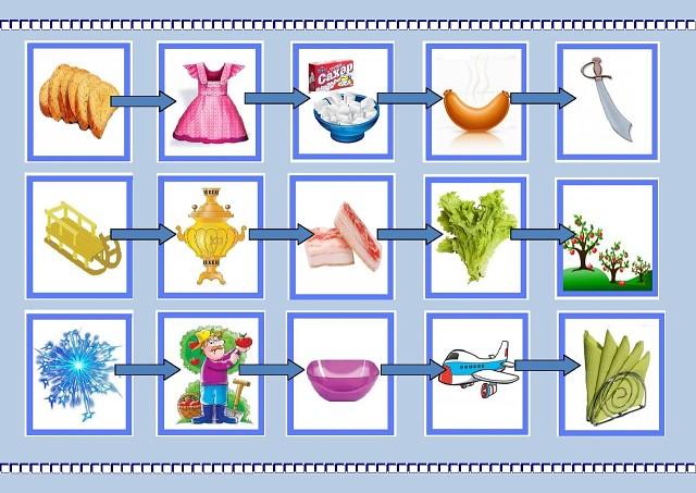 Игры в картинках для автоматизации звуков
