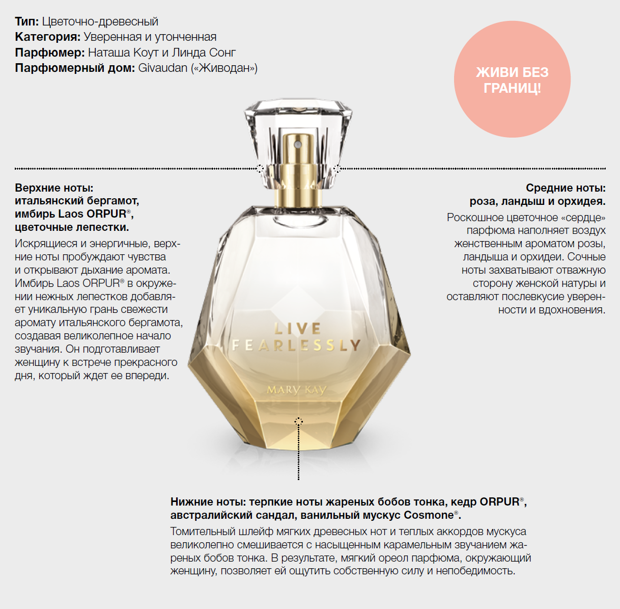 Мери кей парфюм вода — photo 8