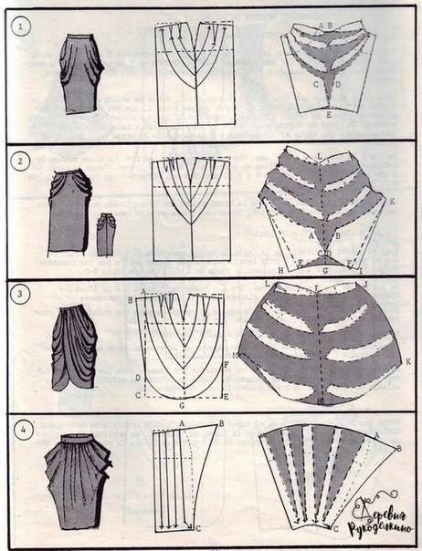 eb31e8bef0f 37 способов сшить юбку.