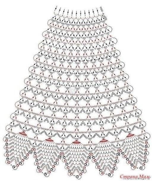 裙摆图解 - 柳芯飘雪 - 柳芯飘雪的博客