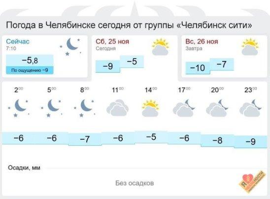 Челябинск Новости Погода Знакомства