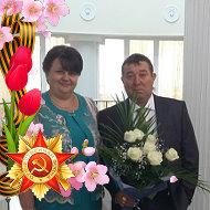 Юлия Рындина