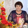 Сания Ахметова Гарифуллина