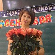 Ирина Когут
