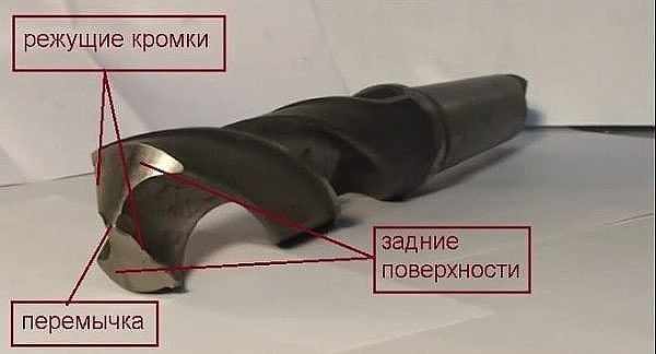 image?id=871922236780&t=0&plc=WEB&tkn=*nM3hUPN cbe3awxyBPRgyTmUGUM - Как правильно заточить сверло по металлу