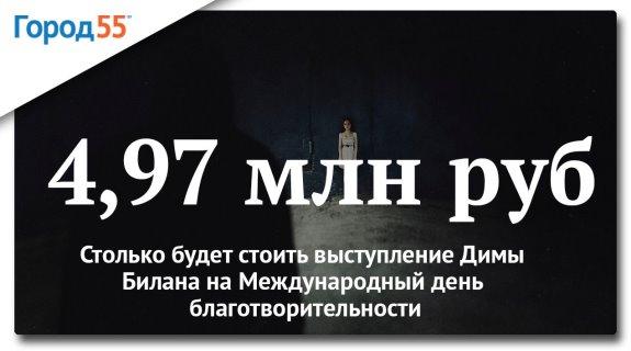 сайт знакомства город55 сайты знакомств молдова