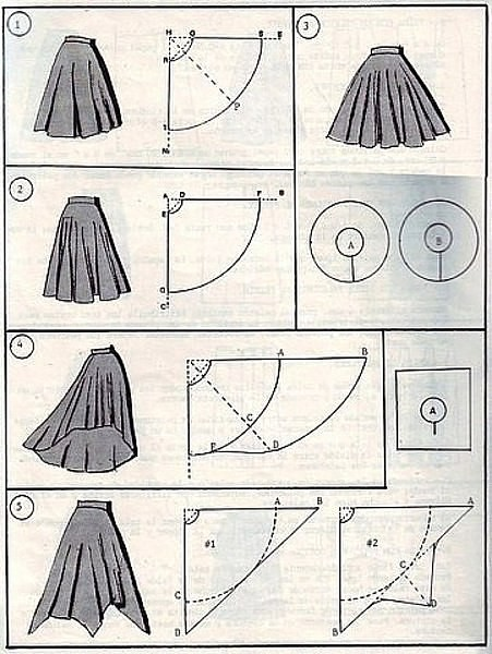 0fa6df5d477 37 способов сшить юбку