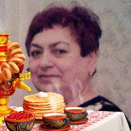 Елена Батан (Шалюк)