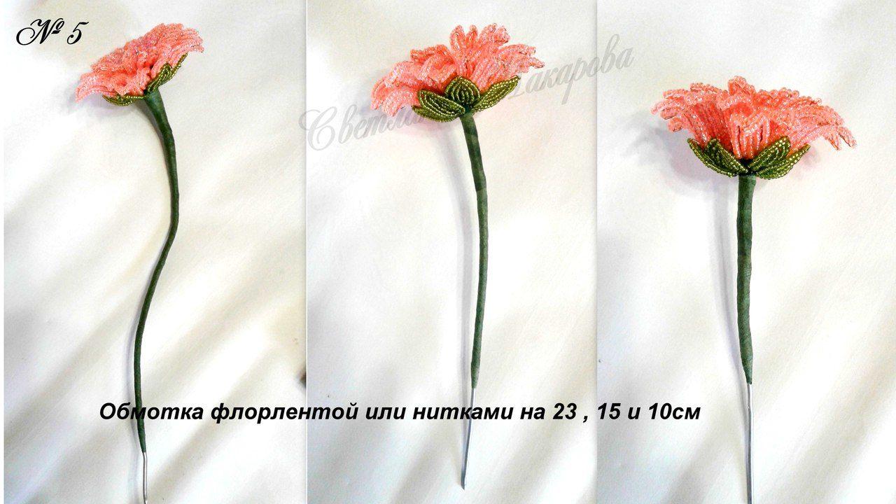 Композиции Image?id=880956335616&t=3&plc=WEB&tkn=*SzNZZOVR2Fr5YxIrMAaBIL45kg8