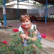 Ирина Дедова