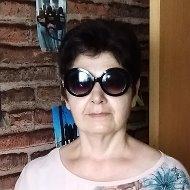 Людмила Робец