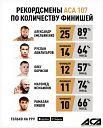 Исмаилов где-то позади! #Емельяненко #АЕ #Россия #спорт #самбо #бокс #mma