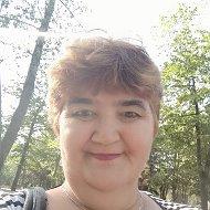 Анжела Мельник
