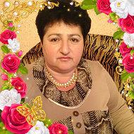 Люся Гзирян