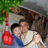 Ольга Гуржий(Хивинцева)