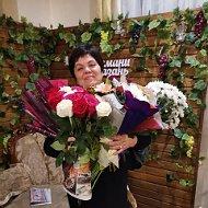 Марина Преловская