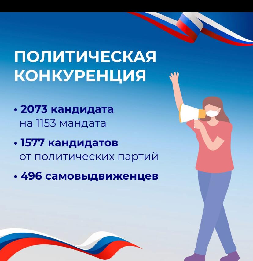 В единый день голосования в Саратовской области пройдут выборы в органы местного самоуправления