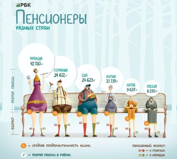 Картинки по запросу Пенсионная афера века на 1 триллион рублей!