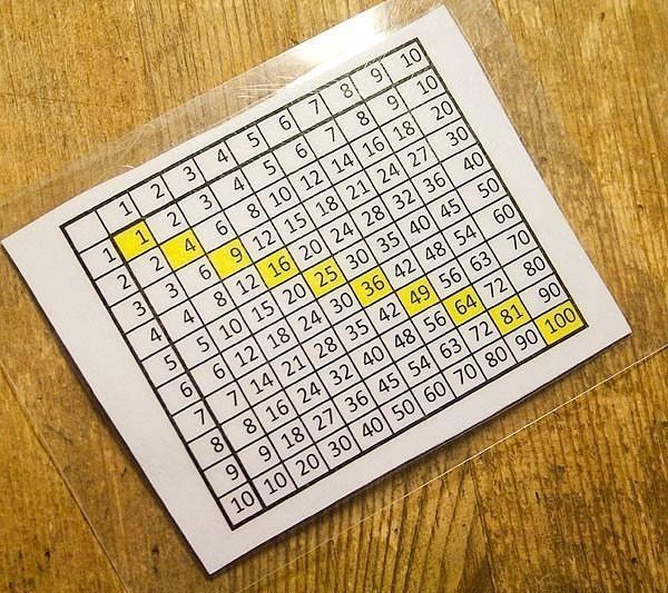 Как выучить таблицу